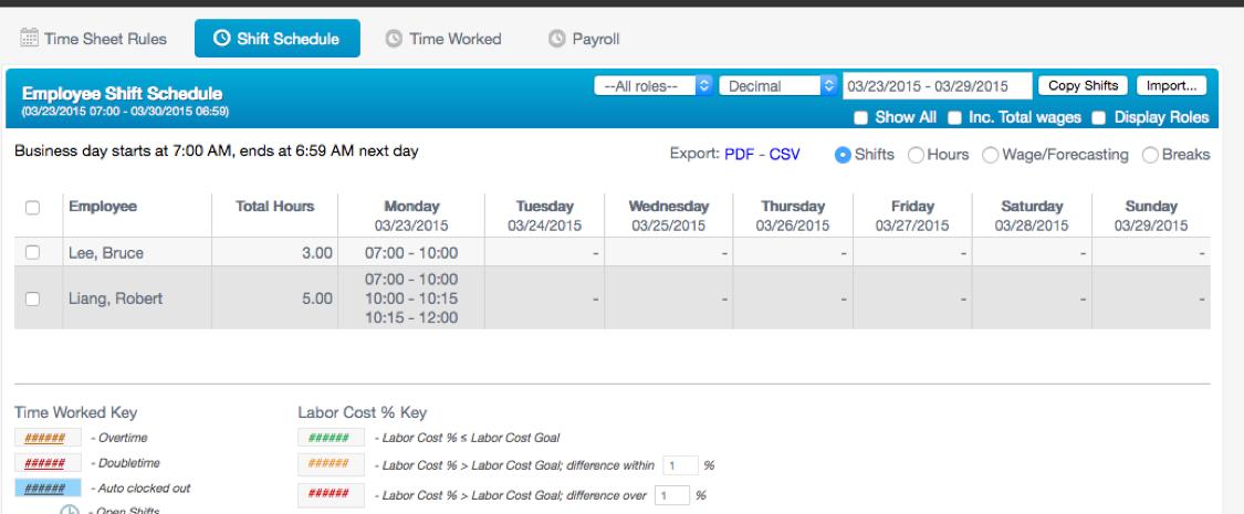 ttf-employee shift schedules
