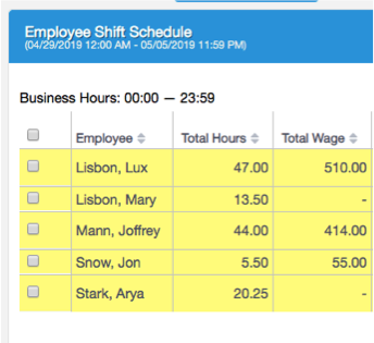 Color-coding indicates which employees have seen their schedule